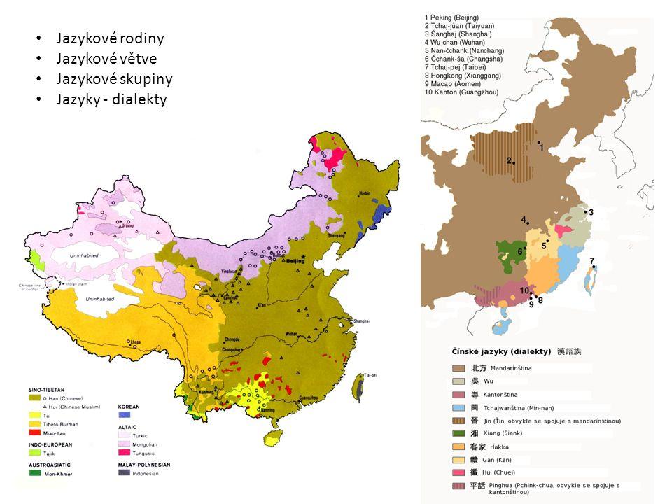 Jazykové rodiny Jazykové větve Jazykové skupiny Jazyky - dialekty