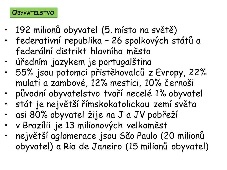 192 milionů obyvatel (5.