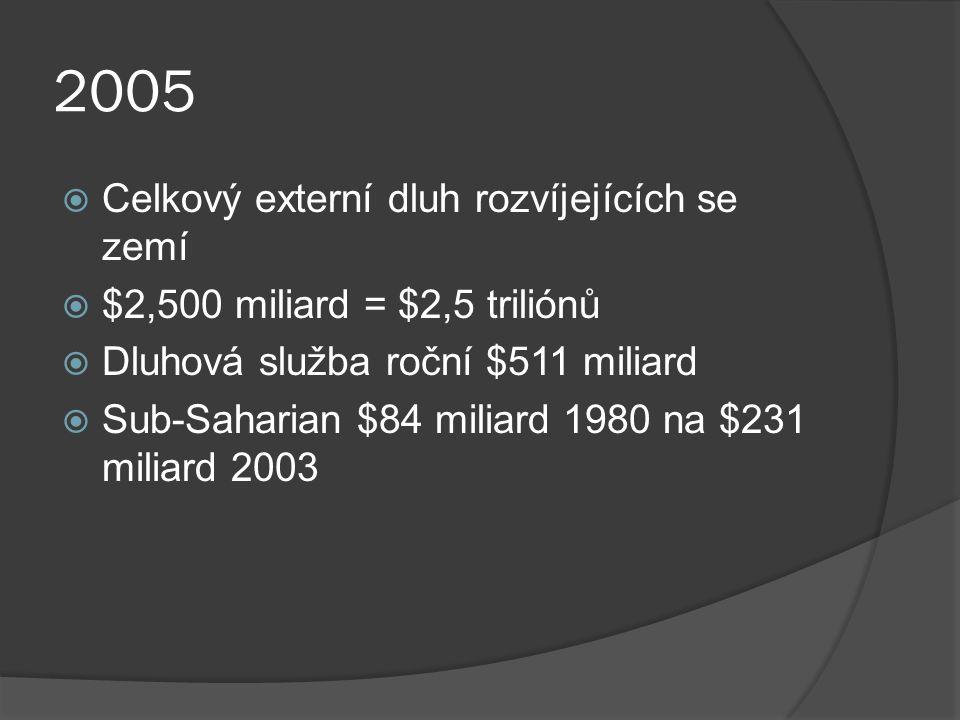 2005  Celkový externí dluh rozvíjejících se zemí  $2,500 miliard = $2,5 triliónů  Dluhová služba roční $511 miliard  Sub-Saharian $84 miliard 1980 na $231 miliard 2003