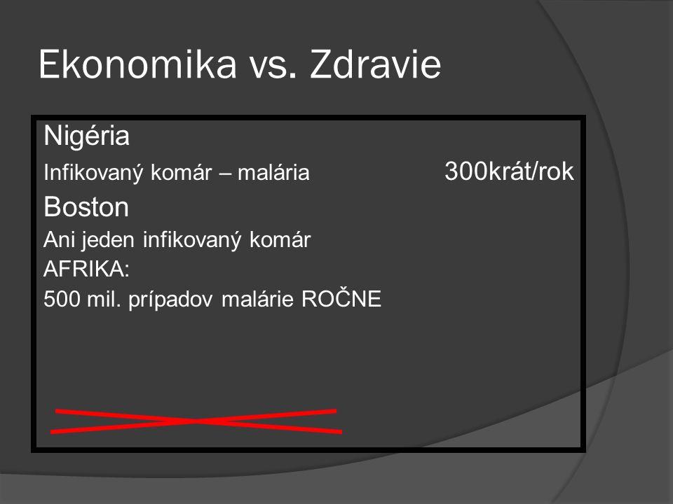 Ekonomika vs.