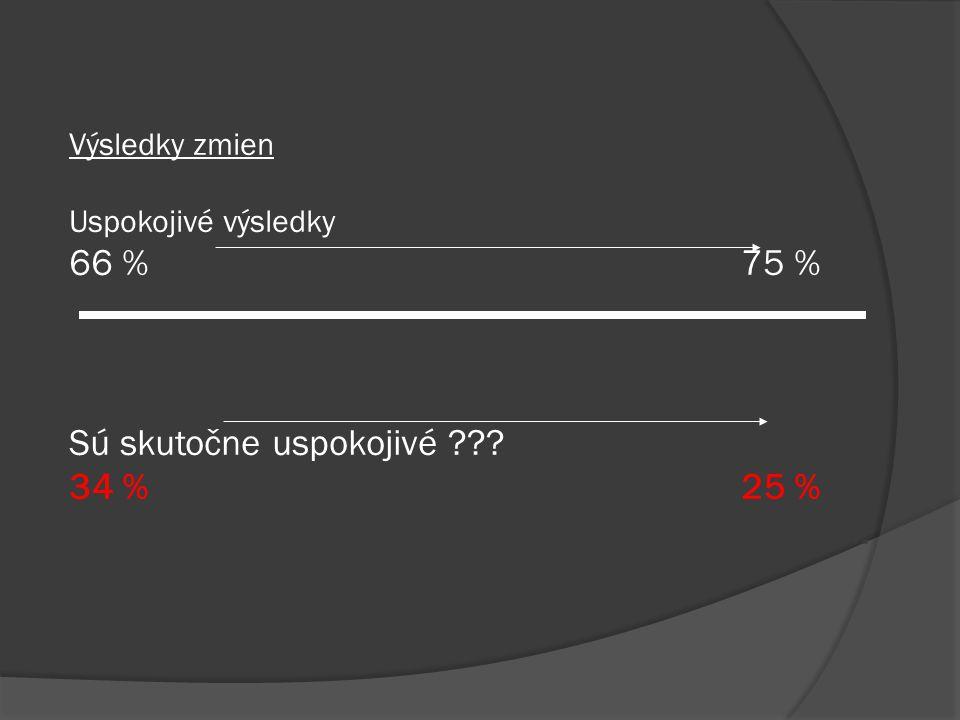 Výsledky zmien Uspokojivé výsledky 66 %75 % Sú skutočne uspokojivé ??.