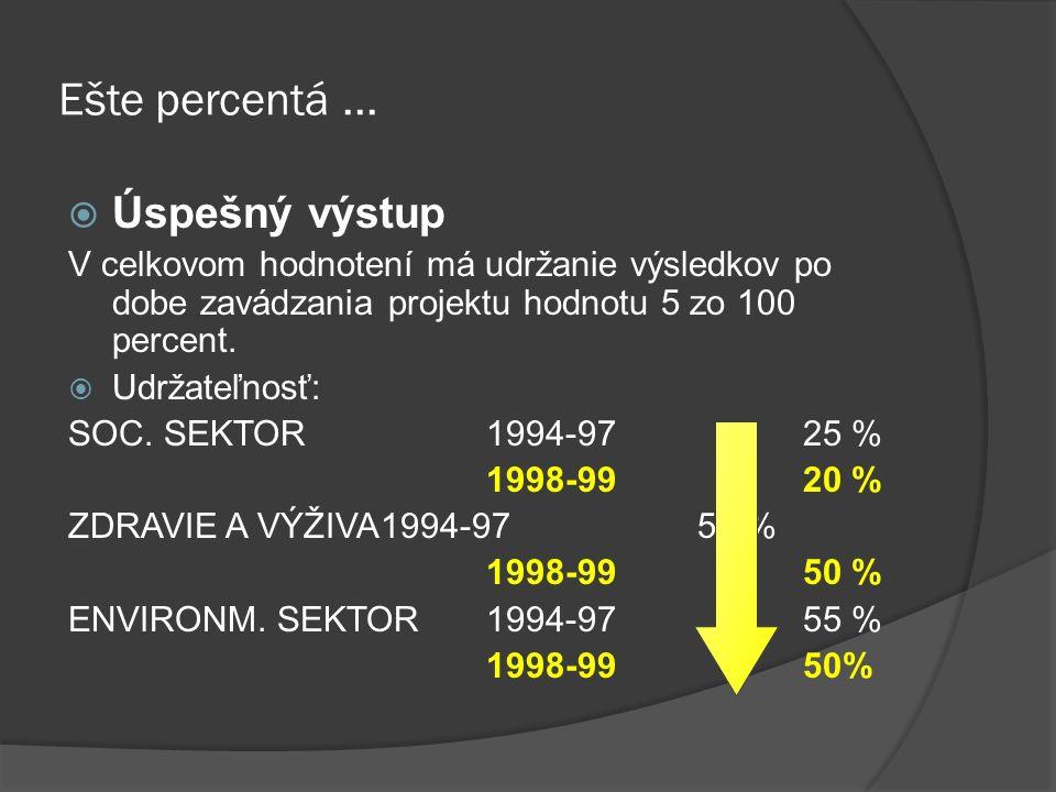 Ešte percentá...