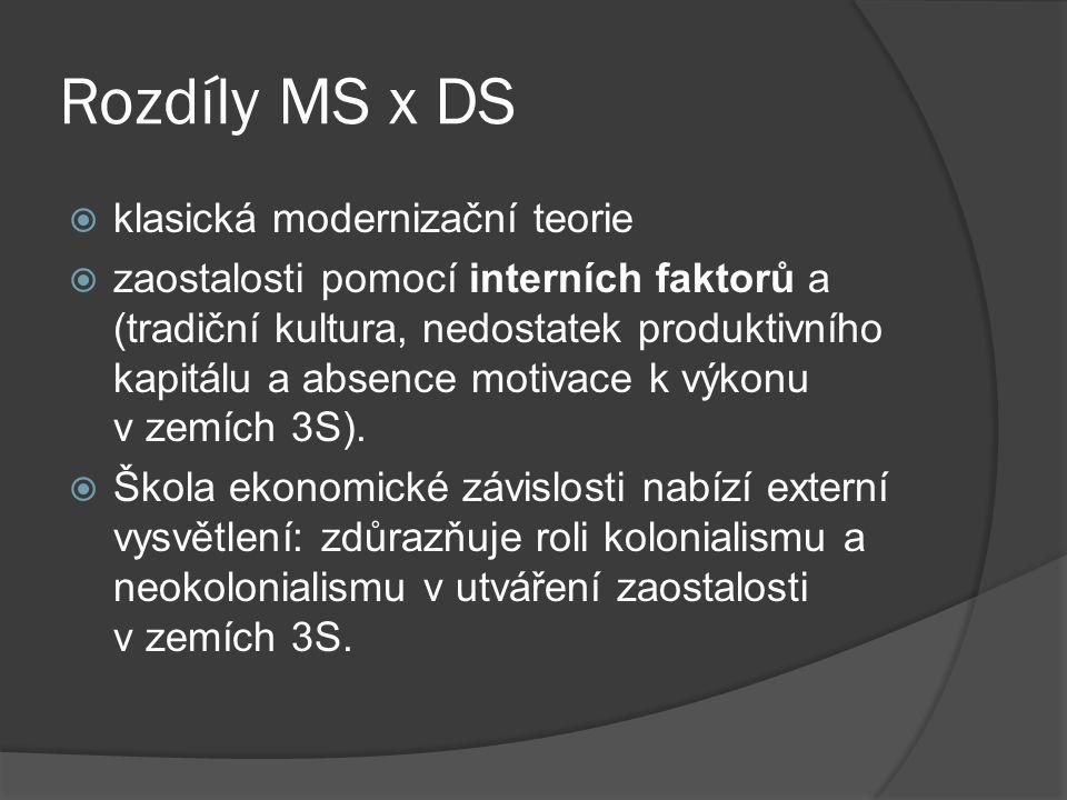 Rozdíly MS x DS  klasická modernizační teorie  zaostalosti pomocí interních faktorů a (tradiční kultura, nedostatek produktivního kapitálu a absence motivace k výkonu v zemích 3S).
