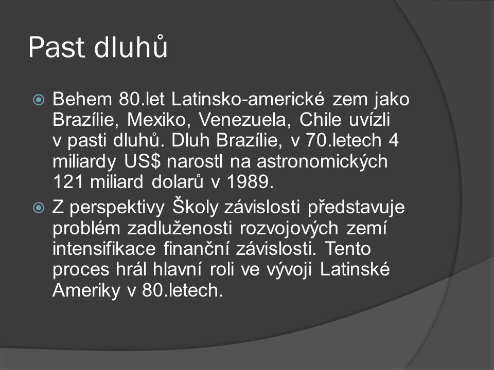 Past dluhů  Behem 80.let Latinsko-americké zem jako Brazílie, Mexiko, Venezuela, Chile uvízli v pasti dluhů.