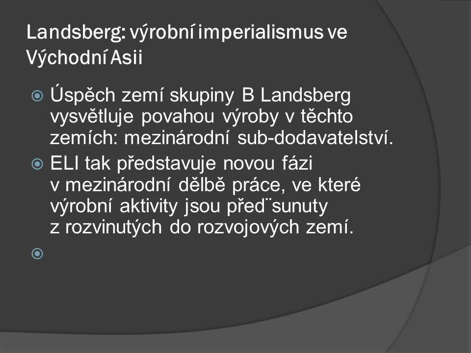 Landsberg: výrobní imperialismus ve Východní Asii  Úspěch zemí skupiny B Landsberg vysvětluje povahou výroby v těchto zemích: mezinárodní sub-dodavatelství.