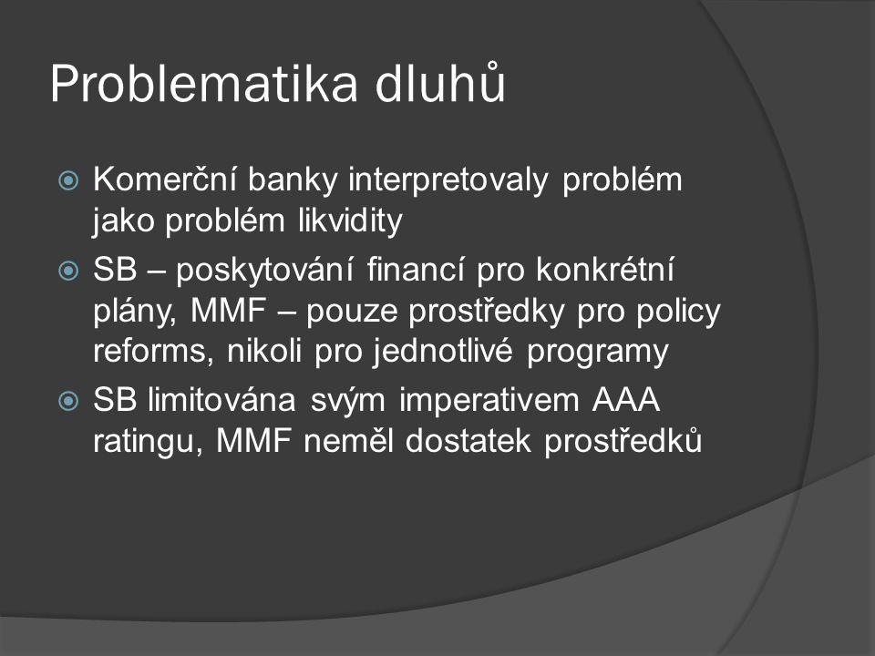 Problematika dluhů  Komerční banky interpretovaly problém jako problém likvidity  SB – poskytování financí pro konkrétní plány, MMF – pouze prostředky pro policy reforms, nikoli pro jednotlivé programy  SB limitována svým imperativem AAA ratingu, MMF neměl dostatek prostředků