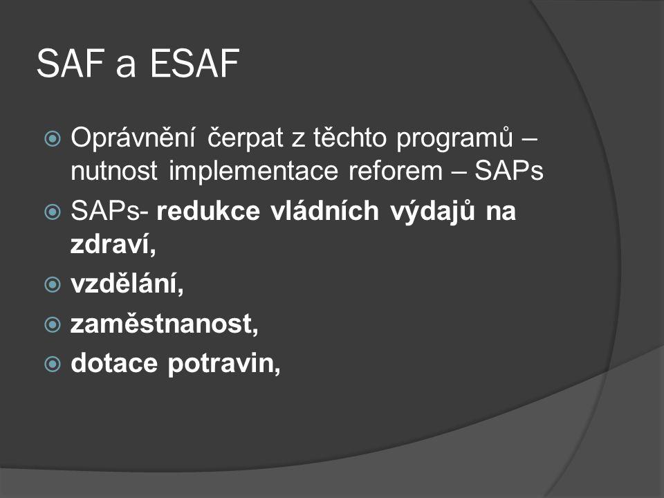SAF a ESAF  Oprávnění čerpat z těchto programů – nutnost implementace reforem – SAPs  SAPs- redukce vládních výdajů na zdraví,  vzdělání,  zaměstnanost,  dotace potravin,