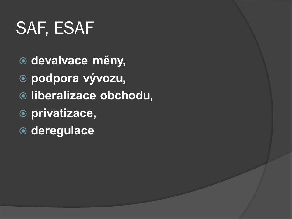 SAF, ESAF  devalvace měny,  podpora vývozu,  liberalizace obchodu,  privatizace,  deregulace