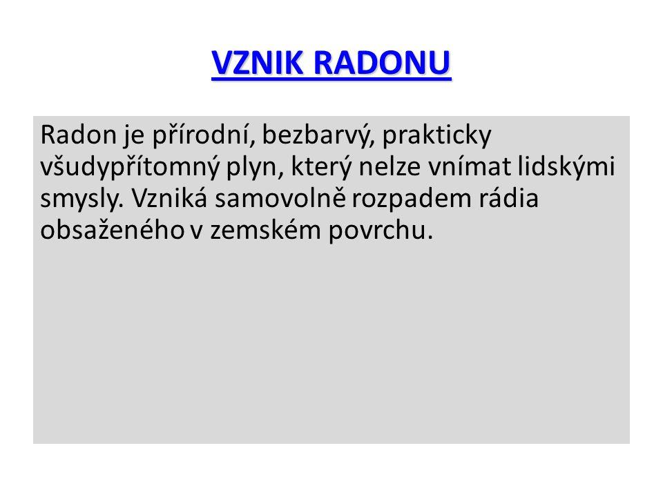 VZNIK RADONU Radon je přírodní, bezbarvý, prakticky všudypřítomný plyn, který nelze vnímat lidskými smysly.