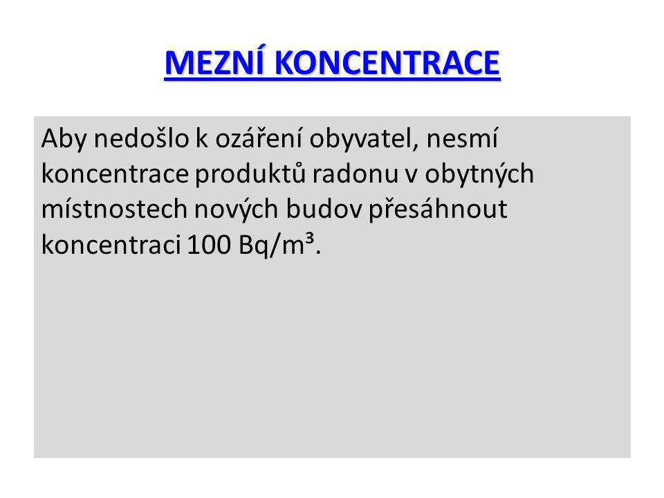 MEZNÍ KONCENTRACE Aby nedošlo k ozáření obyvatel, nesmí koncentrace produktů radonu v obytných místnostech nových budov přesáhnout koncentraci 100 Bq/m³.