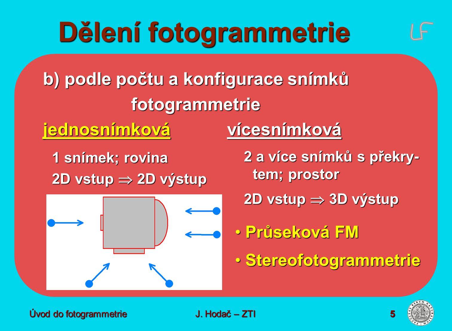 Úvod do fotogrammetrie5 Dělení fotogrammetrie b) podle počtu a konfigurace snímků fotogrammetrie jednosnímkovávícesnímková 1 snímek; rovina 2D vstup  2D výstup 2 a více snímků s překry- tem; prostor 2D vstup  3D výstup Průseková FM Průseková FM Stereofotogrammetrie Stereofotogrammetrie J.