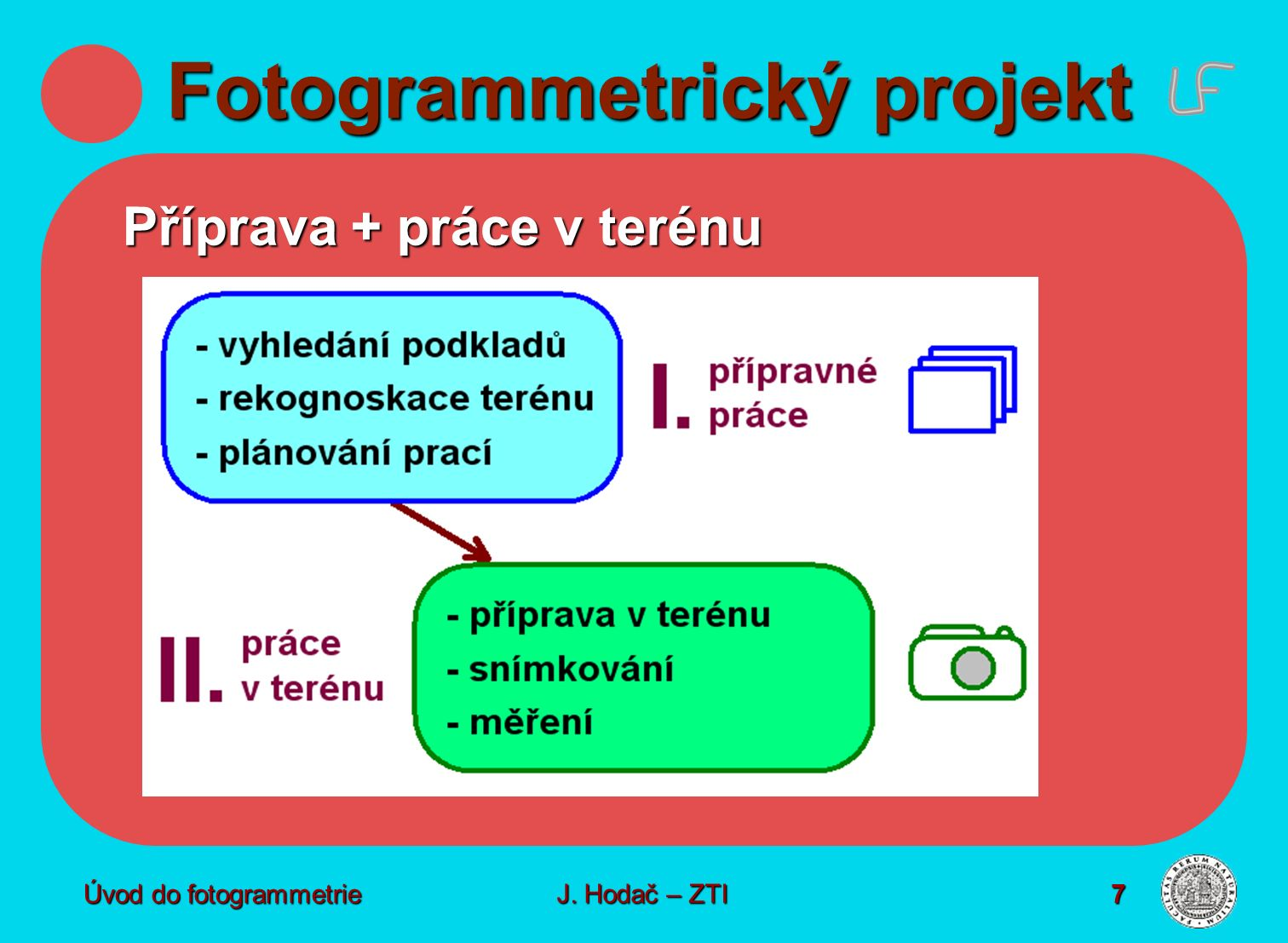 Úvod do fotogrammetrie7 Fotogrammetrický projekt Příprava + práce v terénu J. Hodač – ZTI