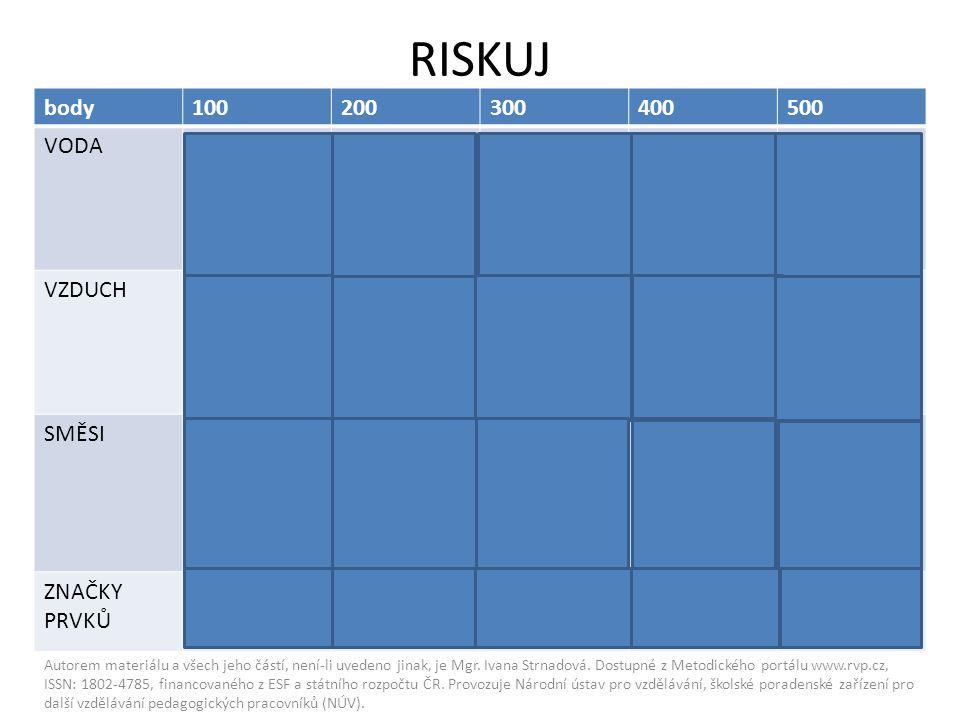 RISKUJ - ŘEŠENÍ body100200300400500 VODA Vyjmenuj skupenství vody a uveď příklady.