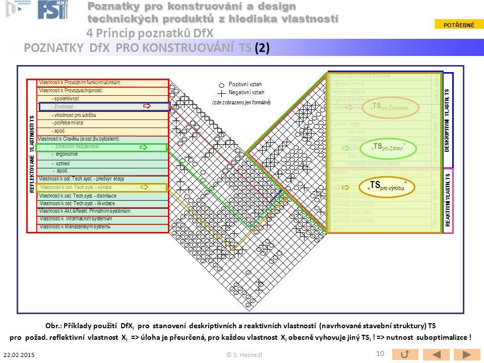 Vlastnosti k Provozním funkcím/účinkům Vlastnosti k Provozuschopnosti: - spolehlivost - životnost - vhodnost pro údržbu - potřeba místa - apod.