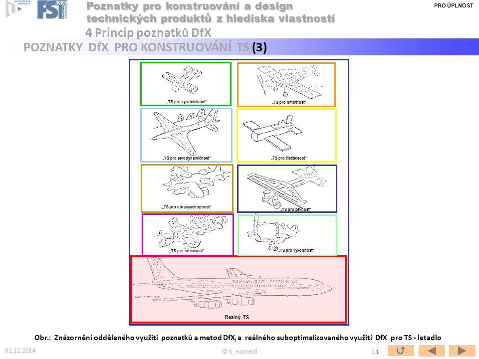 """31.12.2014 © S. Hosnedl Obr.: Znázornění odděleného využití poznatků a metod DfX i a reálného suboptimalizovaného využití DfX pro TS - letadlo 11  """""""