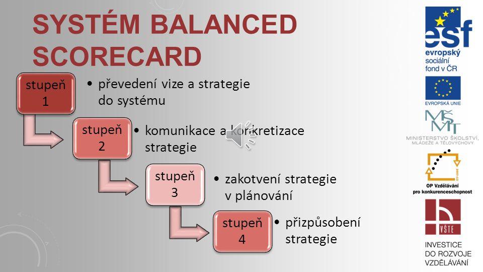 SYSTÉM BALANCED SCORECARD stupeň 1 převedení vize a strategie do systému stupeň 2 komunikace a konkretizace strategie stupeň 3 zakotvení strategie v plánování stupeň 4 přizpůsobení strategie