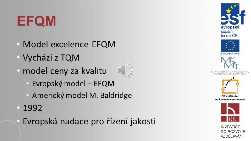 EFQM Model excelence EFQM Vychází z TQM model ceny za kvalitu Evropský model – EFQM Americký model M.