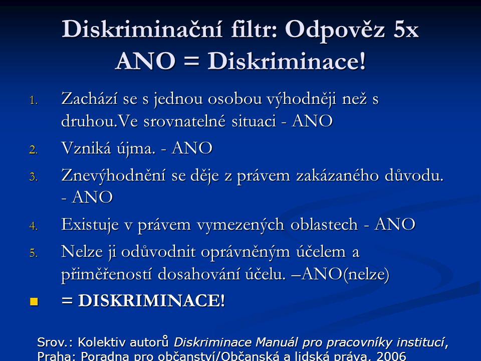 Diskriminační filtr: Odpověz 5x ANO = Diskriminace.