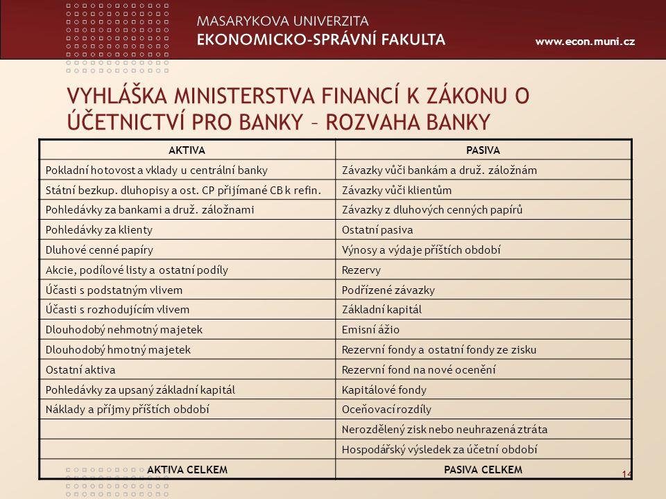 www.econ.muni.cz 14 VYHLÁŠKA MINISTERSTVA FINANCÍ K ZÁKONU O ÚČETNICTVÍ PRO BANKY – ROZVAHA BANKY AKTIVAPASIVA Pokladní hotovost a vklady u centrální