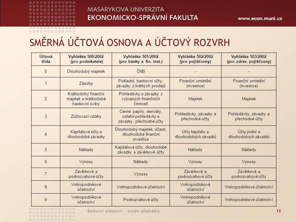 www.econ.muni.cz Bankovní účetnictví - úvodní přednáška18 SMĚRNÁ ÚČTOVÁ OSNOVA A ÚČTOVÝ ROZVRH Účtová třída Vyhláška 500/2002 (pro podnikatele) Vyhláš
