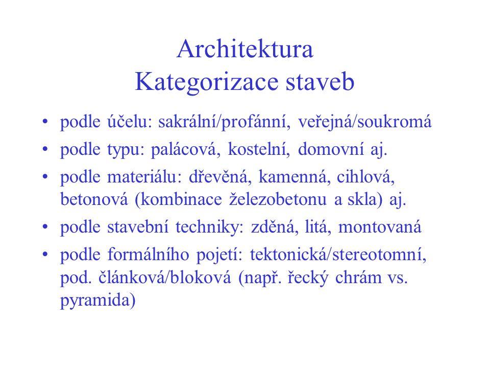 Architektura Kategorizace staveb podle účelu: sakrální/profánní, veřejná/soukromá podle typu: palácová, kostelní, domovní aj.