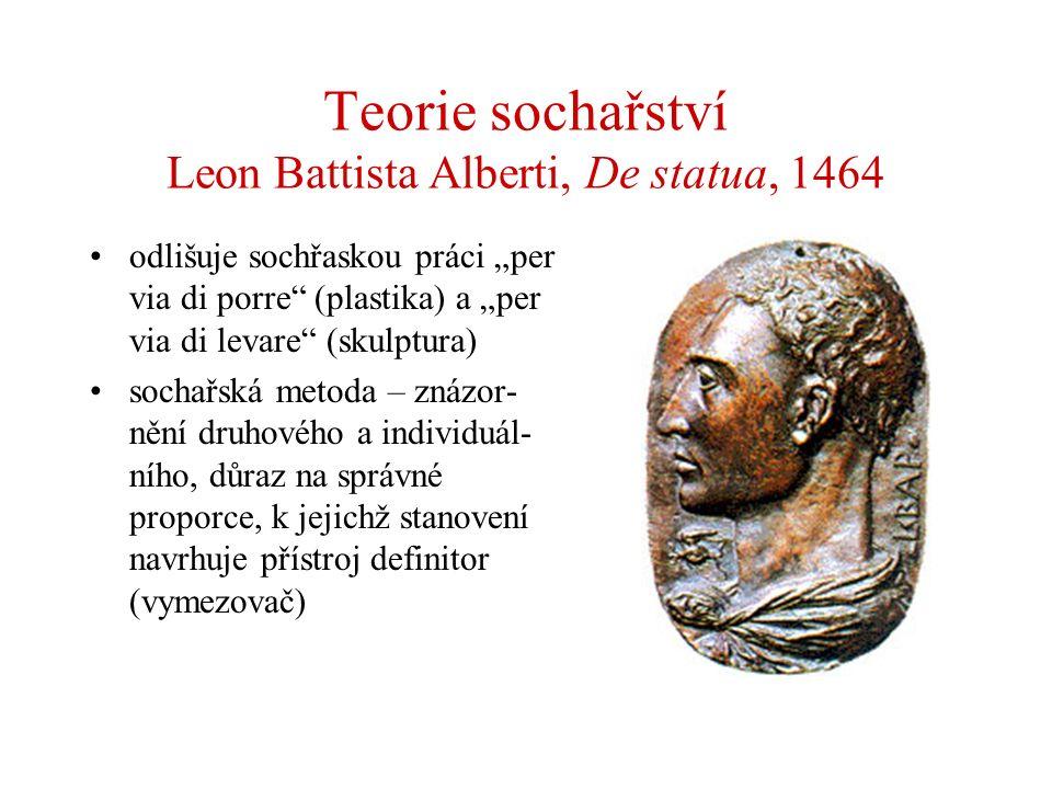 "Teorie sochařství Leon Battista Alberti, De statua, 1464 odlišuje sochřaskou práci ""per via di porre"" (plastika) a ""per via di levare"" (skulptura) soc"