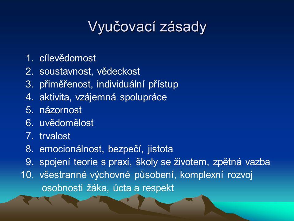 Vyučovací zásady 1. cílevědomost 2. soustavnost, vědeckost 3. přiměřenost, individuální přístup 4. aktivita, vzájemná spolupráce 5. názornost 6. uvědo