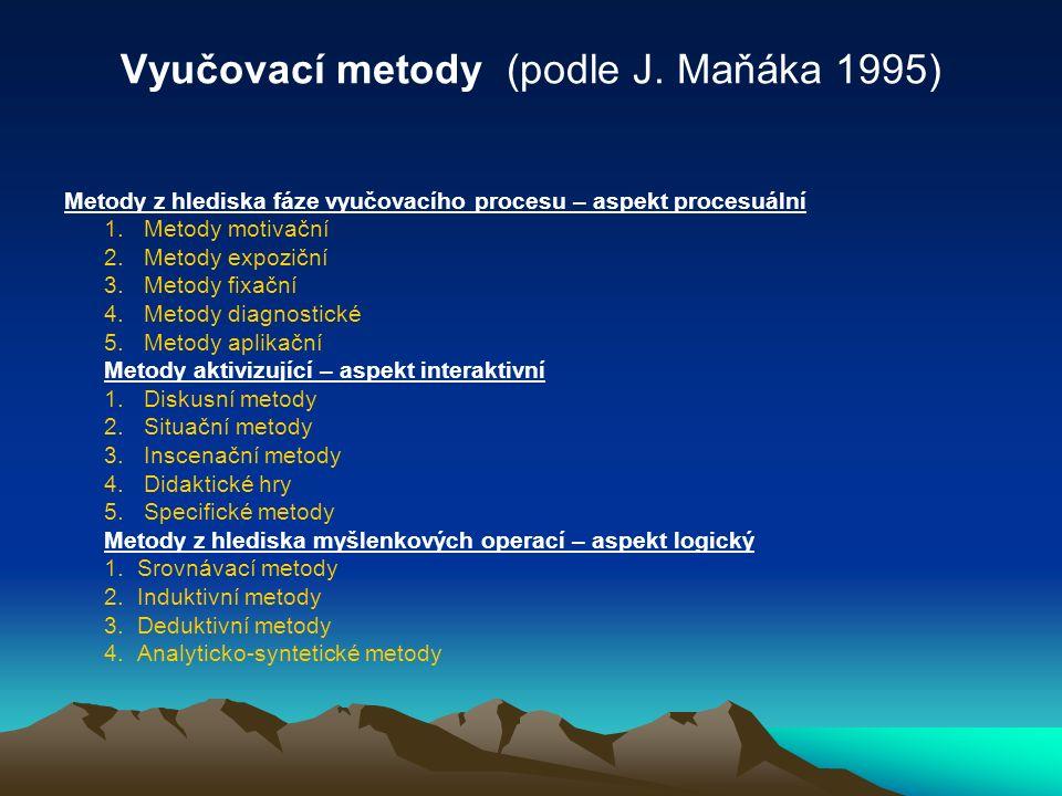 Vyučovací metody (podle J. Maňáka 1995) Metody z hlediska fáze vyučovacího procesu – aspekt procesuální 1. Metody motivační 2. Metody expoziční 3. Met