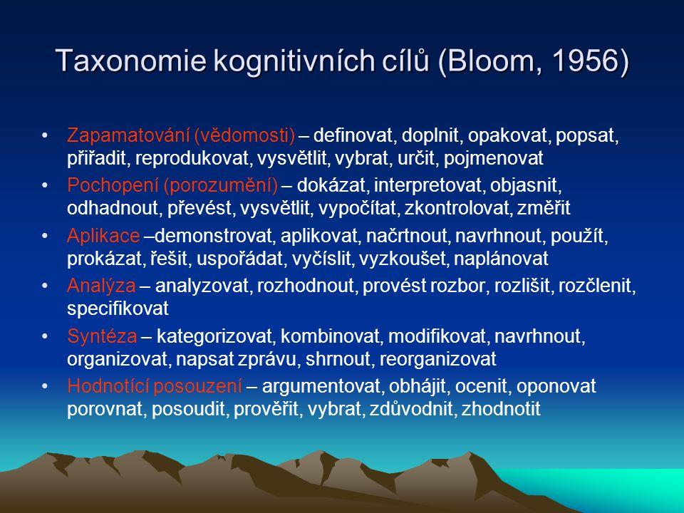 Taxonomie kognitivních cílů (Bloom, 1956) Zapamatování (vědomosti) – definovat, doplnit, opakovat, popsat, přiřadit, reprodukovat, vysvětlit, vybrat,