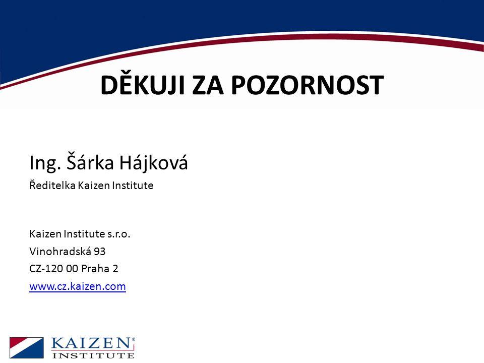 DĚKUJI ZA POZORNOST Ing. Šárka Hájková Ředitelka Kaizen Institute Kaizen Institute s.r.o. Vinohradská 93 CZ-120 00 Praha 2 www.cz.kaizen.com