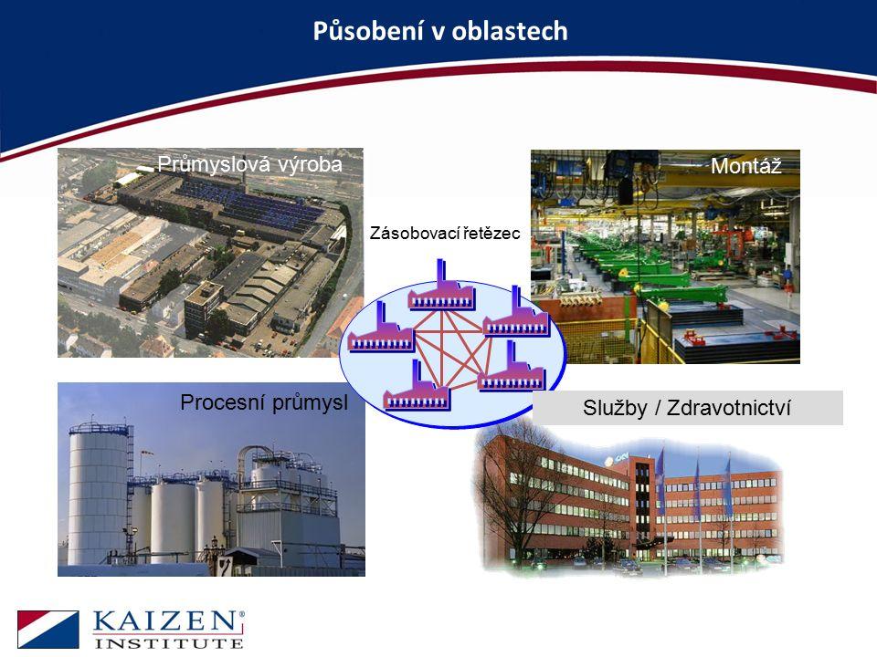 Působení v oblastech Administration/Office Montáž Zásobovací řetězec Průmyslová výroba Procesní průmysl Služby / Zdravotnictví