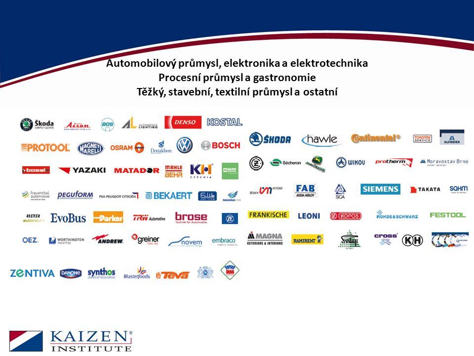 Automobilový průmysl, elektronika a elektrotechnika Procesní průmysl a gastronomie Těžký, stavební, textilní průmysl a ostatní