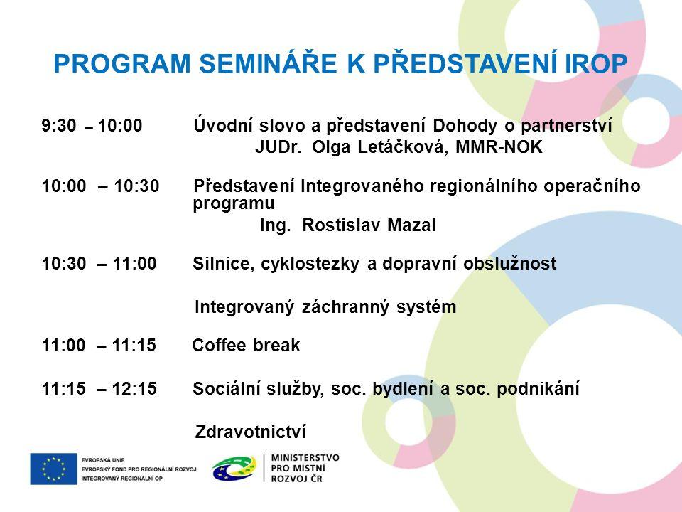 Karlovy Vary zpracovávají IPRÚ řeší nejen město, ale širší aglomeraci (27 měst a obcí v okolí) výsledkem bude dokument IPRÚ, zpracovaný na základě jasně daných pravidel a podmínek IPRÚ schválí ministerstva a vyčlení finanční prostředky město a jeho partneři budou v souladu s IPRÚ čerpat dotace do r.