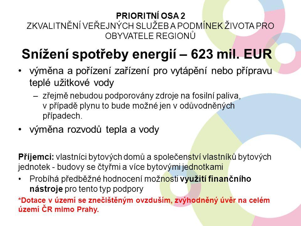 Snížení spotřeby energií – 623 mil. EUR výměna a pořízení zařízení pro vytápění nebo přípravu teplé užitkové vody –zřejmě nebudou podporovány zdroje n