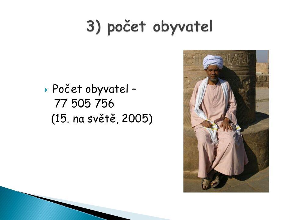  Počet obyvatel – 77 505 756 (15. na světě, 2005)