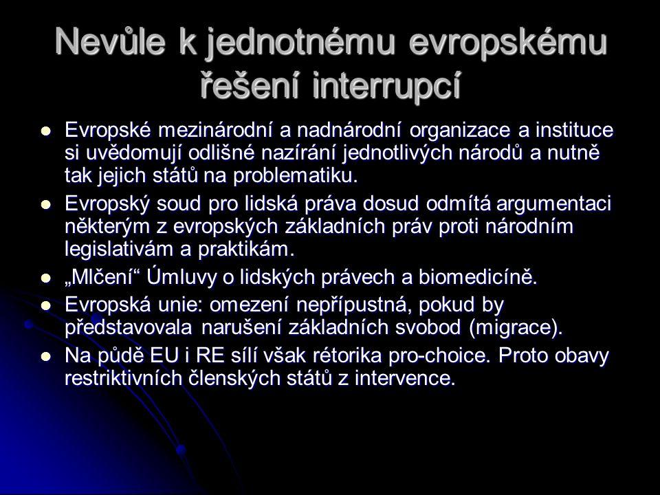 Nevůle k jednotnému evropskému řešení interrupcí Evropské mezinárodní a nadnárodní organizace a instituce si uvědomují odlišné nazírání jednotlivých n