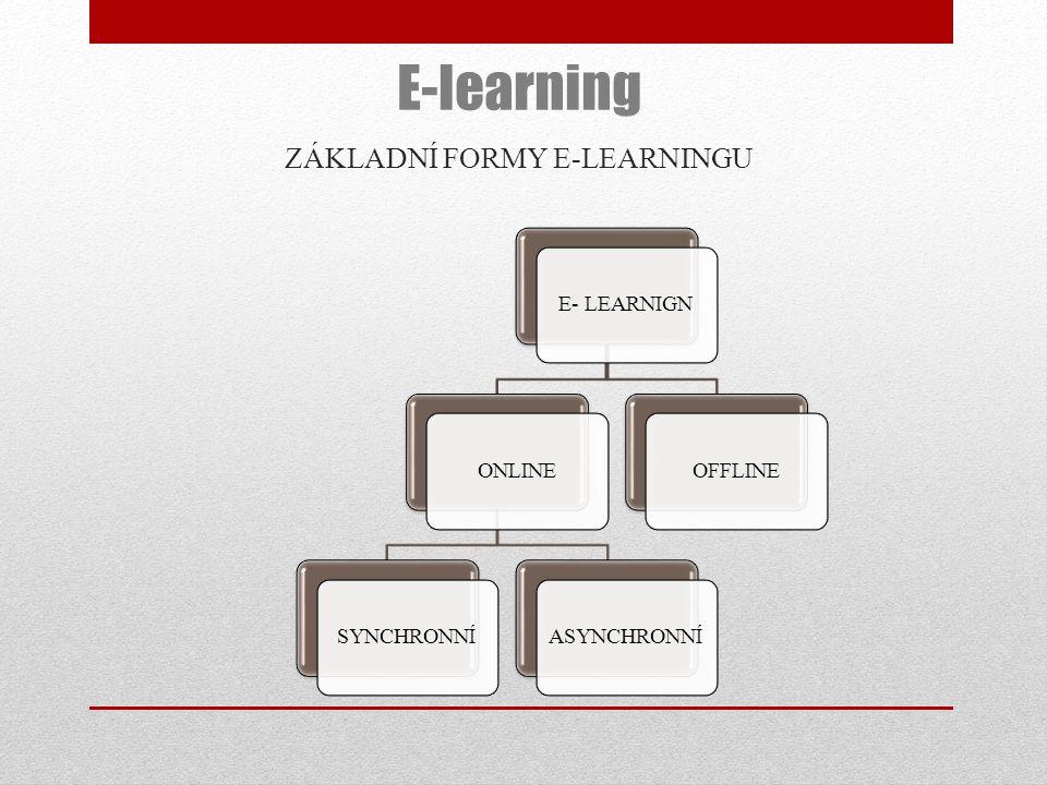 ZÁKLADNÍ FORMY E-LEARNINGU E- LEARNIGNONLINE SYNCHRONNÍASYNCHRONNÍ OFFLINE E-learning