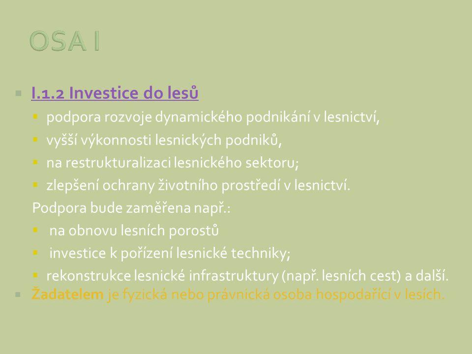  I.1.2 Investice do lesů I.1.2 Investice do lesů  podpora rozvoje dynamického podnikání v lesnictví,  vyšší výkonnosti lesnických podniků,  na res