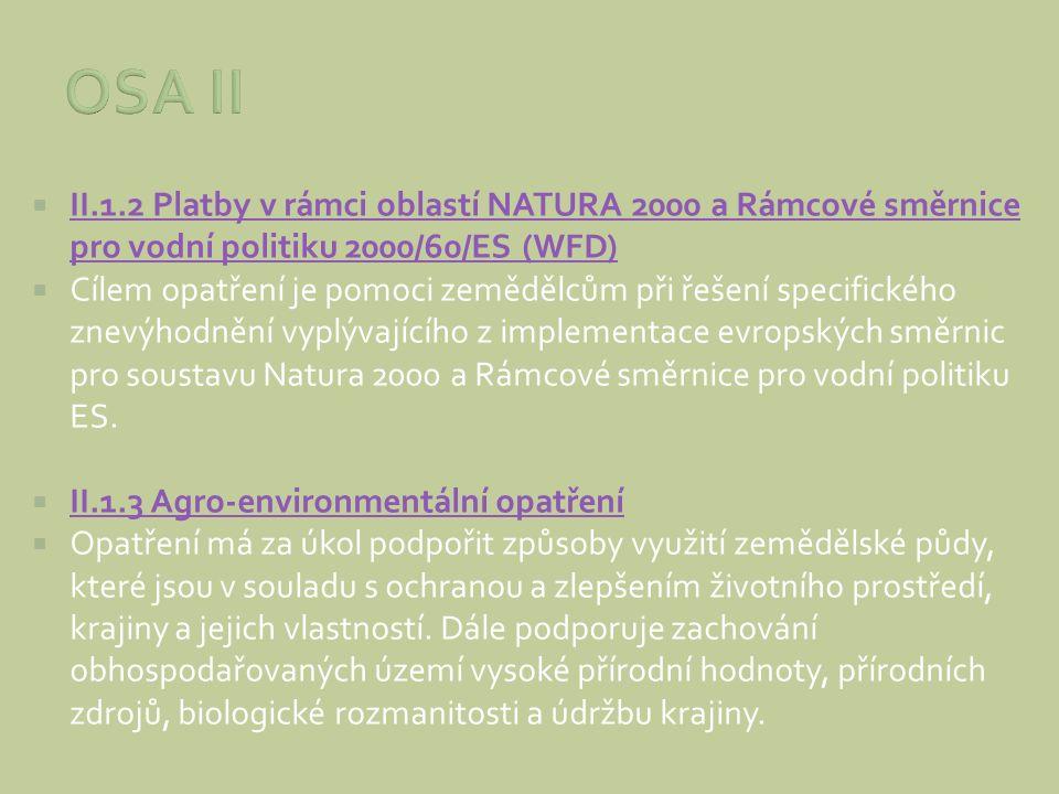  II.1.2 Platby v rámci oblastí NATURA 2000 a Rámcové směrnice pro vodní politiku 2000/60/ES (WFD) II.1.2 Platby v rámci oblastí NATURA 2000 a Rámcové