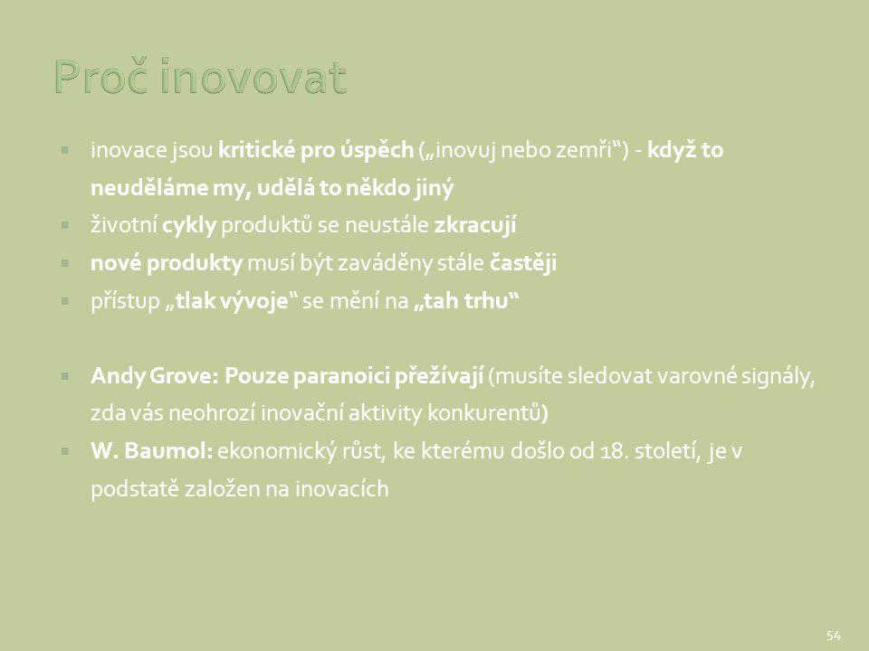""" inovace jsou kritické pro úspěch (""""inovuj nebo zemři"""") - když to neuděláme my, udělá to někdo jiný  životní cykly produktů se neustále zkracují  n"""