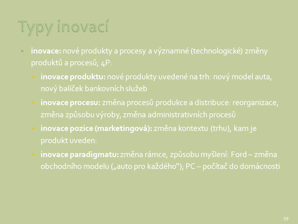 inovace: nové produkty a procesy a významné (technologické) změny produktů a procesů; 4P:  inovace produktu: nové produkty uvedené na trh: nový mod