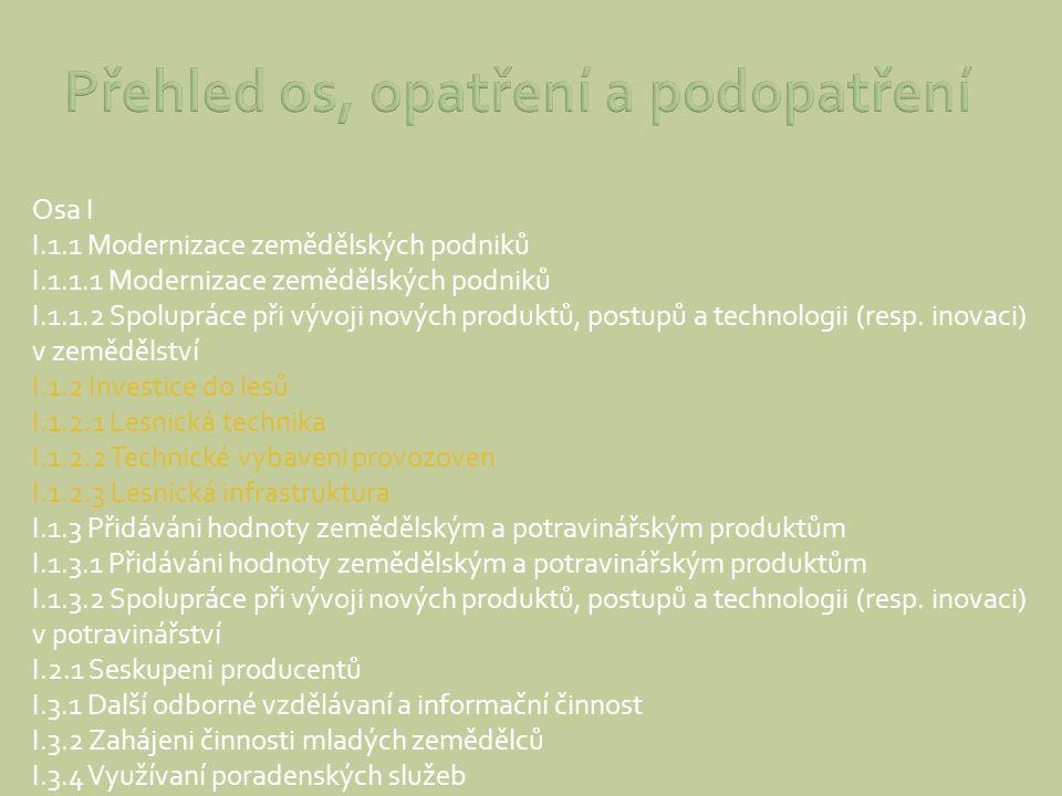 Osa I I.1.1 Modernizace zemědělských podniků I.1.1.1 Modernizace zemědělských podniků I.1.1.2 Spolupráce při vývoji nových produktů, postupů a technol