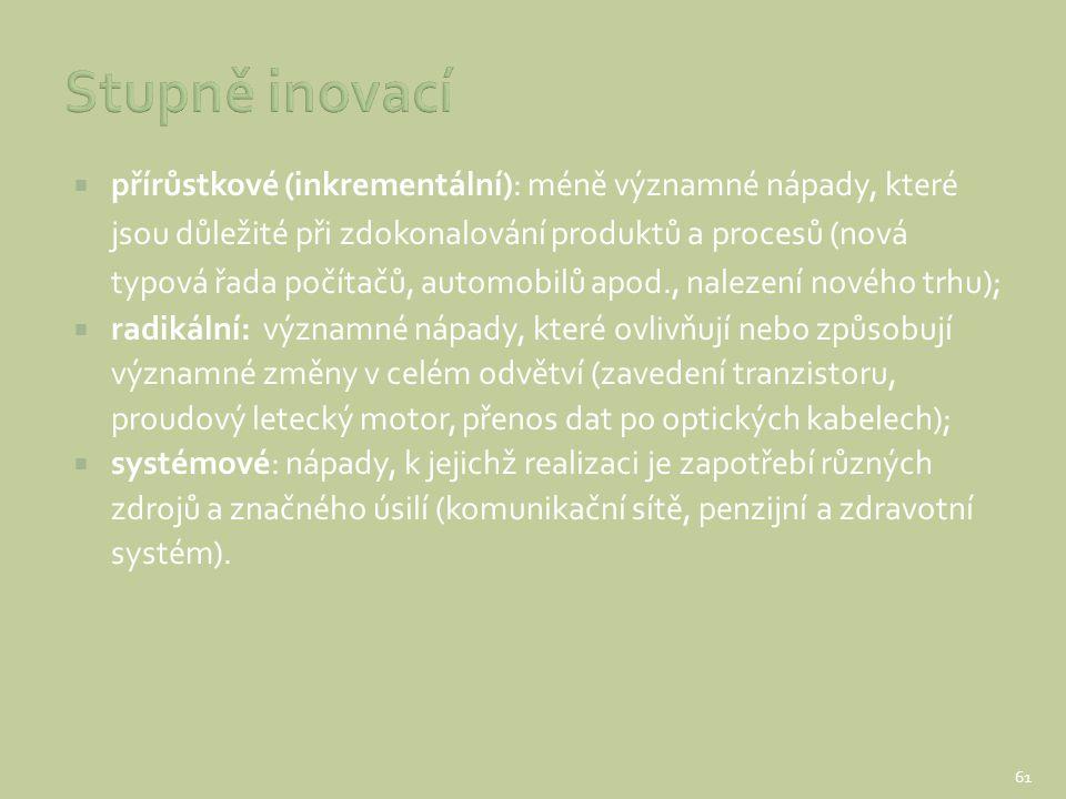  přírůstkové (inkrementální): méně významné nápady, které jsou důležité při zdokonalování produktů a procesů (nová typová řada počítačů, automobilů a
