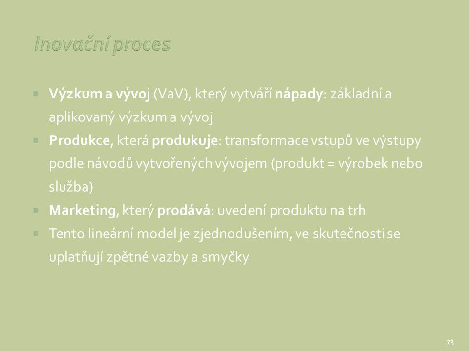  Výzkum a vývoj (VaV), který vytváří nápady: základní a aplikovaný výzkum a vývoj  Produkce, která produkuje: transformace vstupů ve výstupy podle n