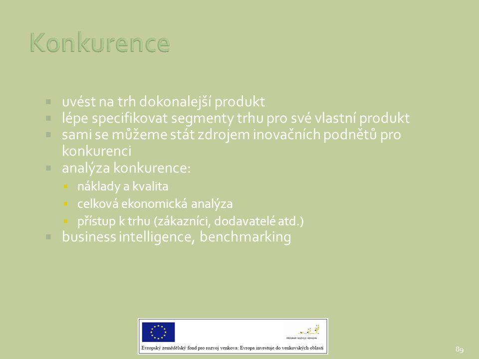  uvést na trh dokonalejší produkt  lépe specifikovat segmenty trhu pro své vlastní produkt  sami se můžeme stát zdrojem inovačních podnětů pro konk