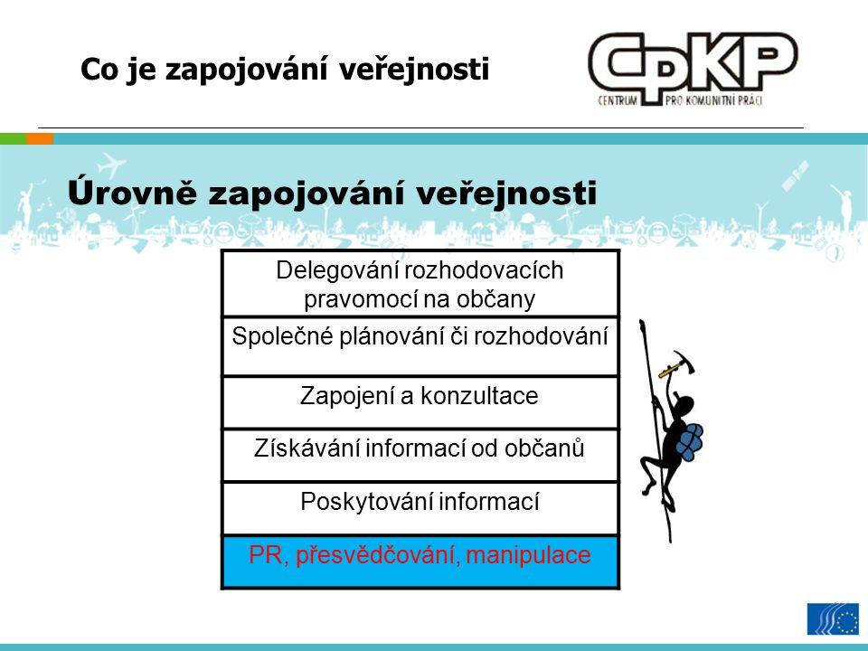 Úrovně zapojování veřejnosti Delegování rozhodovacích pravomocí na občany Společné plánování či rozhodování Zapojení a konzultace Získávání informací od občanů Poskytování informací PR, přesvědčování, manipulace Co je zapojování veřejnosti