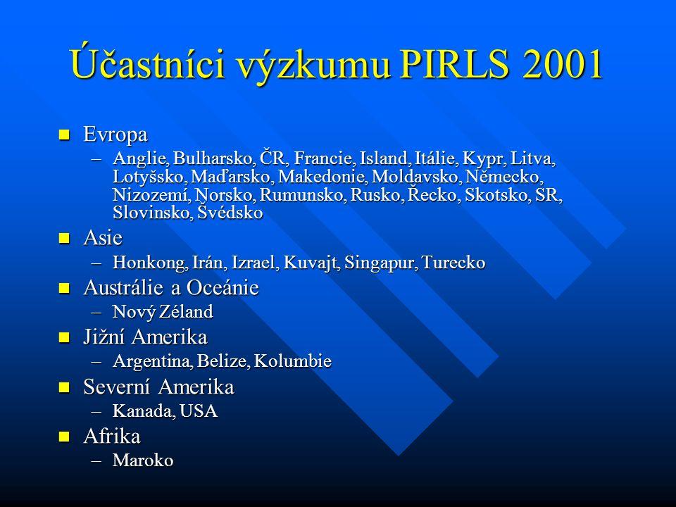 Účastníci výzkumu PIRLS 2001 Evropa Evropa –Anglie, Bulharsko, ČR, Francie, Island, Itálie, Kypr, Litva, Lotyšsko, Maďarsko, Makedonie, Moldavsko, Něm