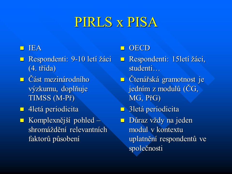 PIRLS x PISA IEA IEA Respondenti: 9-10 letí žáci (4. třída) Respondenti: 9-10 letí žáci (4. třída) Část mezinárodního výzkumu, doplňuje TIMSS (M-Př) Č