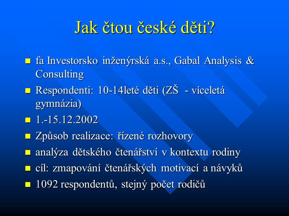 Jak čtou české děti? fa Investorsko inženýrská a.s., Gabal Analysis & Consulting fa Investorsko inženýrská a.s., Gabal Analysis & Consulting Responden
