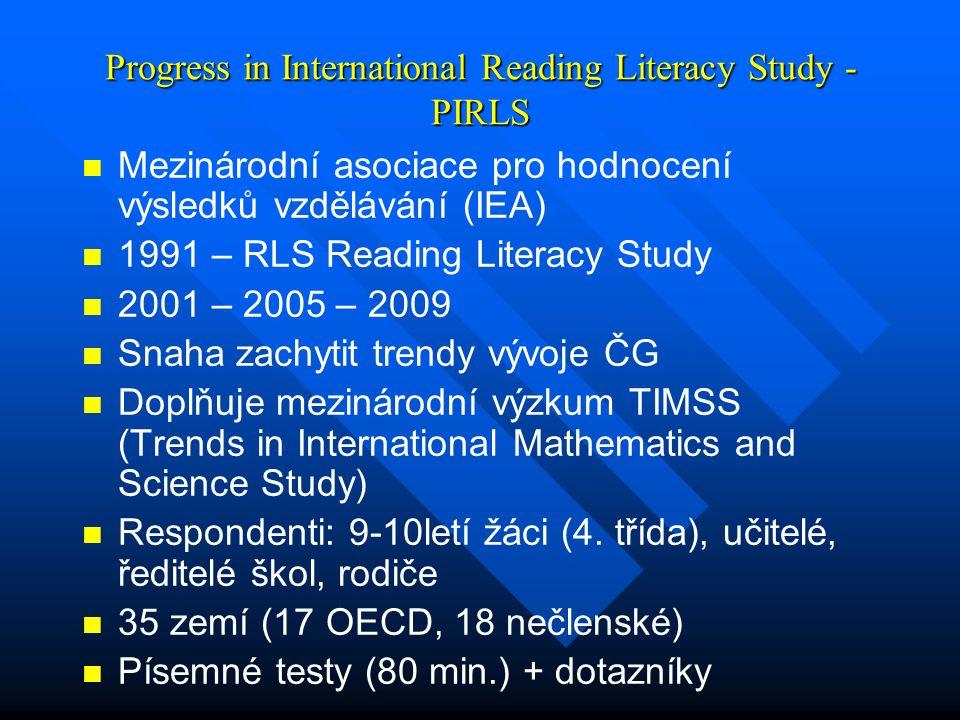 Progress in International Reading Literacy Study - PIRLS Mezinárodní asociace pro hodnocení výsledků vzdělávání (IEA) 1991 – RLS Reading Literacy Stud